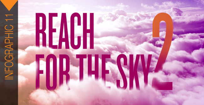INFOGRAPHIC: Reach for the Sky 2 Image