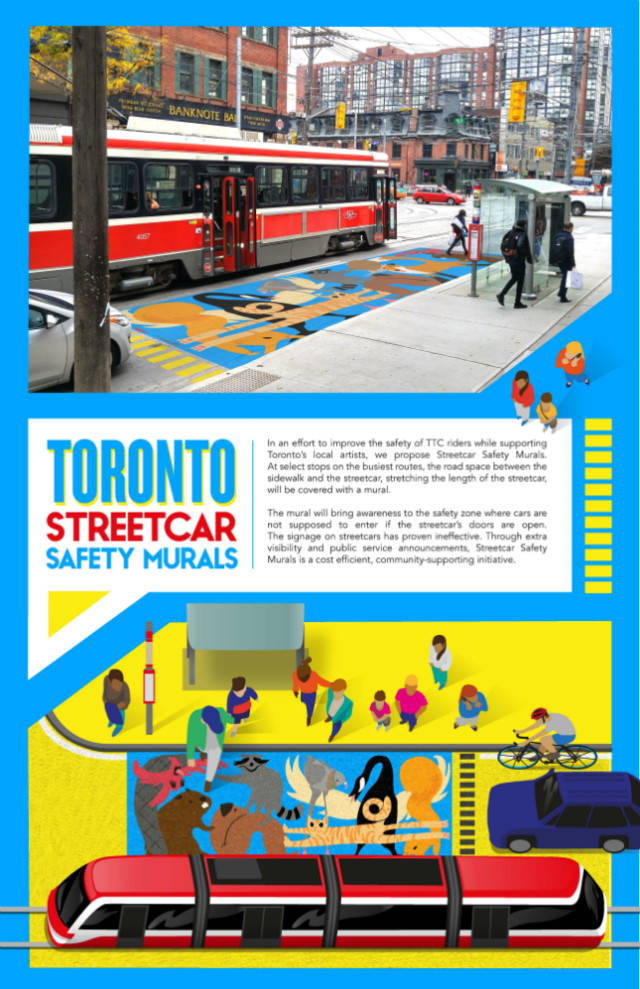 Streetcar Safety Murals